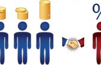 Немного о кредитных потребительских кооперативах