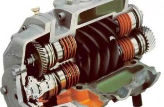 Использование винтовых компрессоров